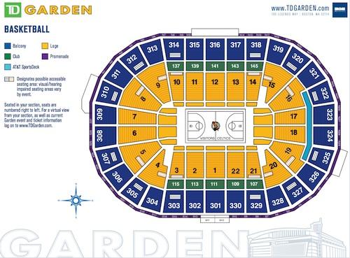 Boston Celtics Collecting Guide, Jerseys, Tickets