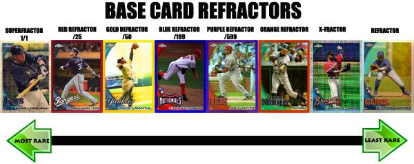 2010 Topps Chrome Baseball Refractor Spectrum  1