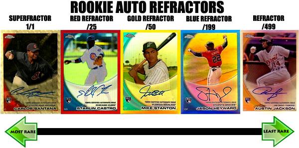 2010 Topps Chrome Baseball Refractor Spectrum  2
