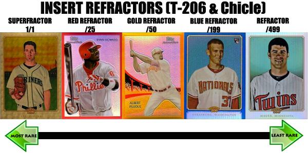 2010 Topps Chrome Baseball Refractor Spectrum  3