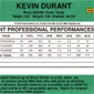 2010-11 Donruss Basketball Review