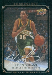 Kevin Durant Rookie Cards and Autographed Memorabilia Guide 27