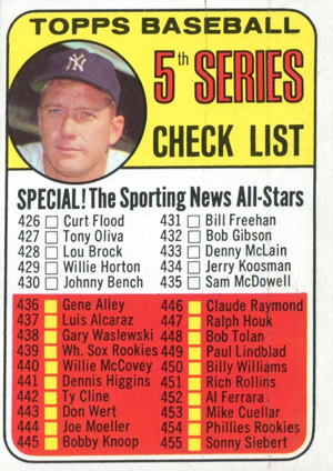1969 Topps Mickey Mantle 412 Checklist