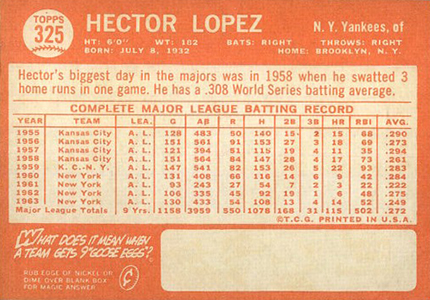 What to Expect for the 2013 Topps Heritage Baseball Error Variations 6