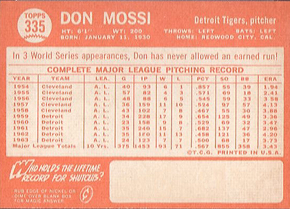 What to Expect for the 2013 Topps Heritage Baseball Error Variations 8