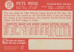 1964 Topps Pete Rose Back