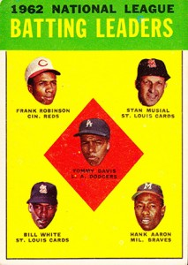 Vintage Topps Hank Aaron Baseball Cards Showcase 22