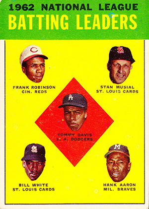 Vintage Topps Hank Aaron Baseball Cards Showcase Gallery and Checklist 22