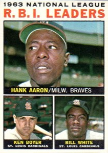 Vintage Topps Hank Aaron Baseball Cards Showcase 28