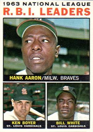 Vintage Topps Hank Aaron Baseball Cards Showcase Gallery and Checklist 28