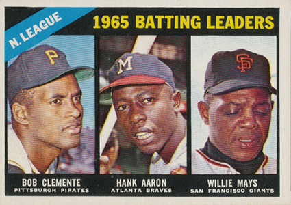 Vintage Topps Hank Aaron Baseball Cards Showcase 33