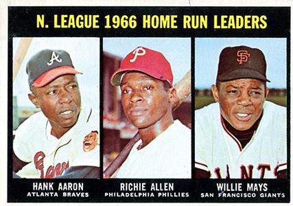 Vintage Topps Hank Aaron Baseball Cards Showcase 36