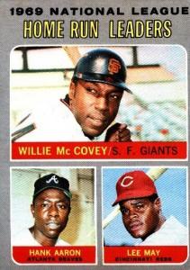 Vintage Topps Hank Aaron Baseball Cards Showcase 43