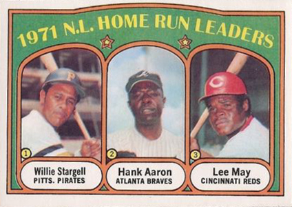 Vintage Topps Hank Aaron Baseball Cards Showcase 48