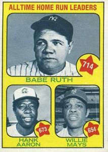 Vintage Topps Hank Aaron Baseball Cards Showcase 51