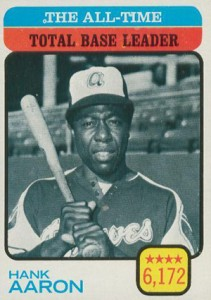 Vintage Topps Hank Aaron Baseball Cards Showcase 52