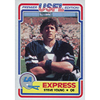 1984 Topps USFL Football Cards