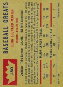 1960 Fleer Pepper Martin Back 217x300 Image