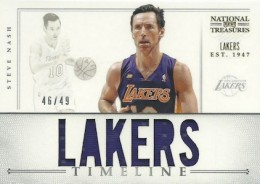 2012-13 Panini National Treasures Basketball Cards 36