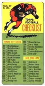 1965 Topps Checklist #176