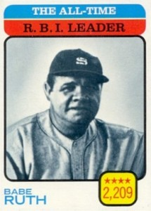 1973 Topps RBI Leader Babe Ruth #474