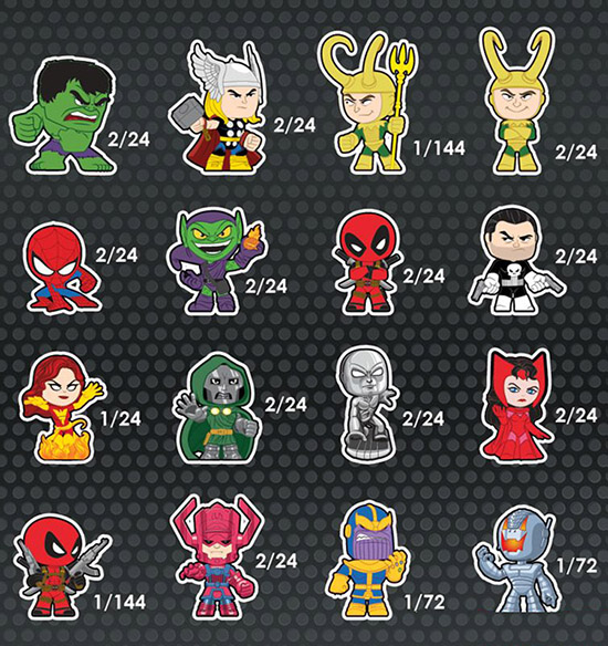 2014 Funko Marvel Mystery Minis Rarity Scale