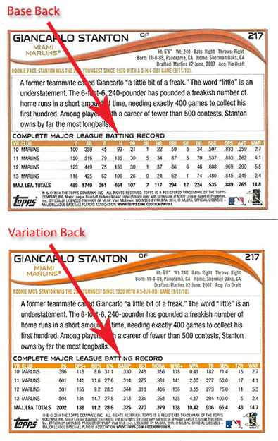 2014 Topps Series 2 Baseball Variation Short Prints Guide 1