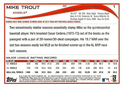 2014 Topps Series 2 Baseball Variation Short Prints Guide 55