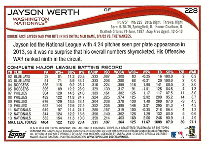 2014 Topps Series 2 Baseball Variation Short Prints Guide 76