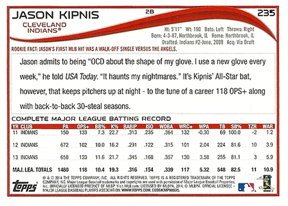 2014 Topps Series 2 Baseball Variation Short Prints Guide 77