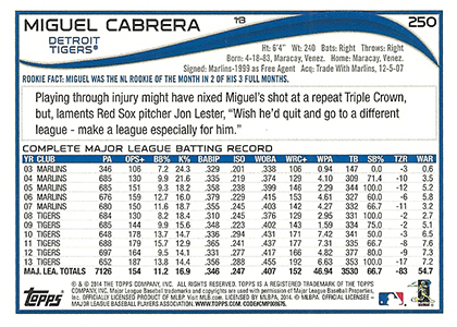 2014 Topps Series 2 Baseball Variation Short Prints Guide 78
