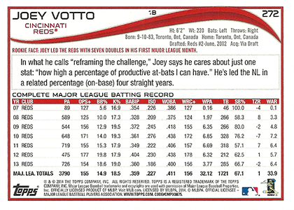 2014 Topps Series 2 Baseball Variation Short Prints Guide 79