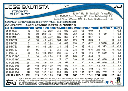 2014 Topps Series 2 Baseball Variation Short Prints Guide 86