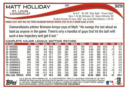 2014 Topps Series 2 Baseball Variation Short Prints Guide 87