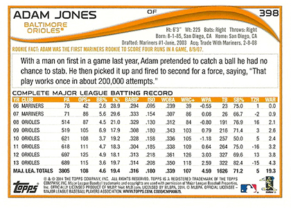 2014 Topps Series 2 Baseball Variation Short Prints Guide 91