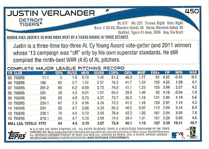 2014 Topps Series 2 Baseball Variation Short Prints Guide 96