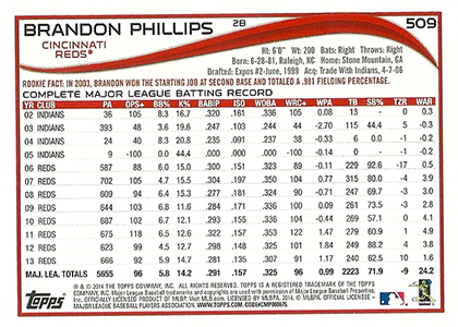 2014 Topps Series 2 Baseball Variation Short Prints Guide 99