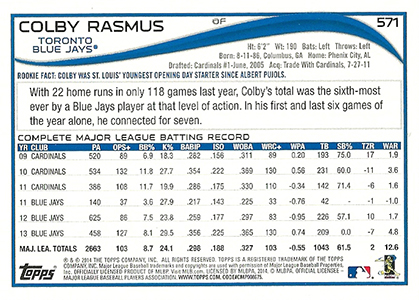 2014 Topps Series 2 Baseball Variation Short Prints Guide 101
