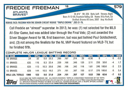 2014 Topps Series 2 Baseball Variation Short Prints Guide 102