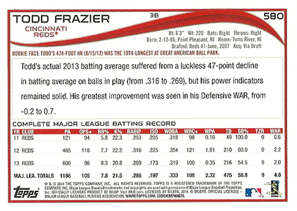 2014 Topps Series 2 Baseball Variation Short Prints Guide 103