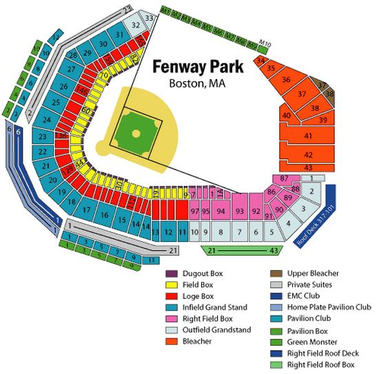 Boston Red Sox Fenway Park Seating Chart