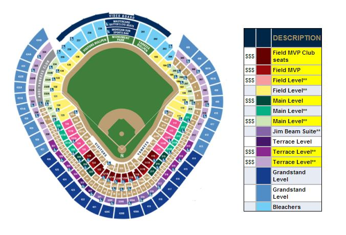 NY Yankee Stadium Seating Map