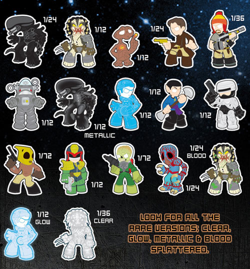 2014 Funko Science Fiction Mystery Minis Rarity Scale