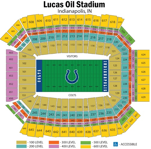 Indianapolis Colts Lucas Oil Stadium Seating Chart