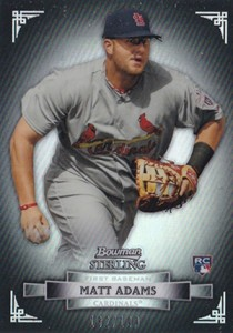 Matt Adams Rookie Cards and Prospects Cards Guide 2