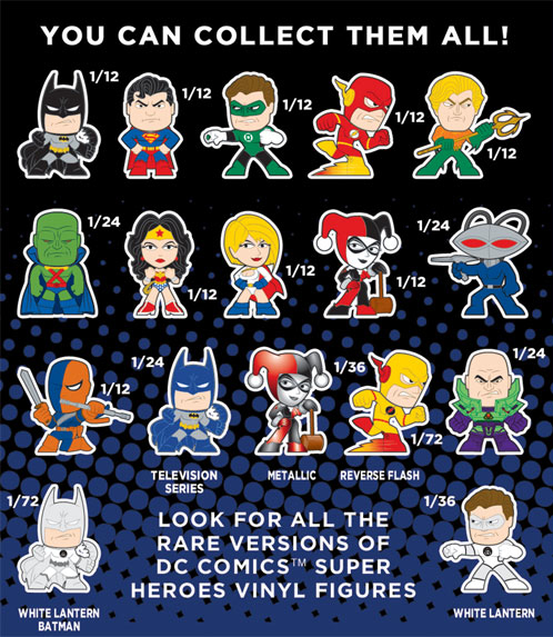 2014 Funko DC Comics Mystery Minis Rarity Scale