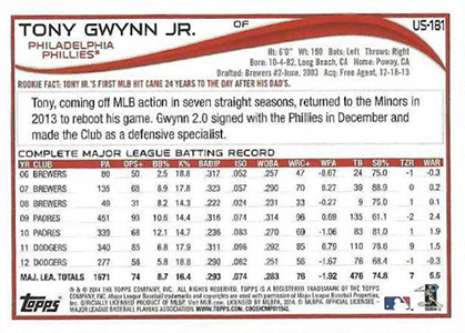 2014 Topps Update Series Baseball Variation Short Prints Guide 118