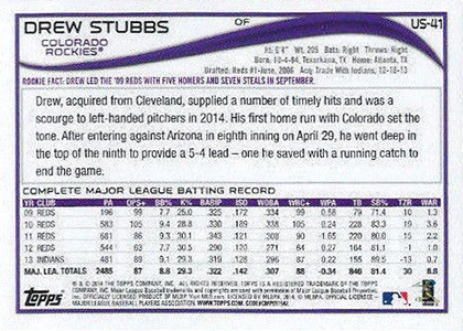 2014 Topps Update Series Baseball Variation Short Prints Guide 95