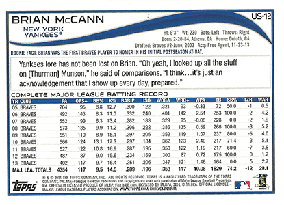 2014 Topps Update Series Baseball Variation Short Prints Guide 86