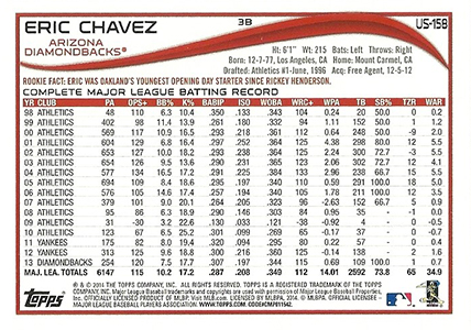 2014 Topps Update Series Baseball Variation Short Prints Guide 113